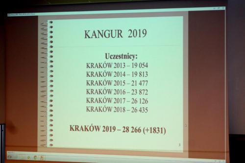 kangur2019-2